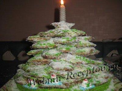 """Торт со сгущенным молоком """"Новогодняя ёлка"""""""